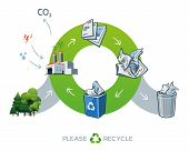 pic of recycled paper  - Life cycle of paper recycling simplified scheme illustration in cartoon style showing transformation of trees to paper - JPG