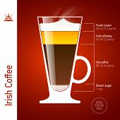 Irish Coffee. Cocktails infographics, vector.