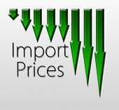 picture of macroeconomics  - Graph illustration showing Import Prices decline - JPG