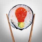 Постер, плакат: Sushi Idea