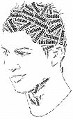 Постер, плакат: A Word Cloud Portrait Illustration Of Cristiano Ronaldo