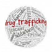 stock photo of smuggling  - Drug trafficking concept in word collage - JPG