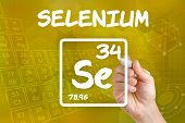 Hand drawing the symbol for the chemical element selenium
