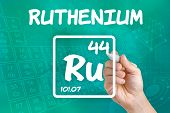 Hand drawing the symbol for the chemical element ruthenium