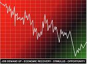 Stock Market Recovery