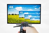 4K Television Display With Comparison Of Resolutions. Remote Control In Hand