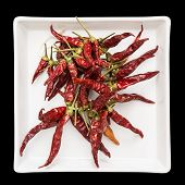 Red Dry Chillies