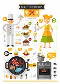 image of meat icon  - Food Infographic  - JPG