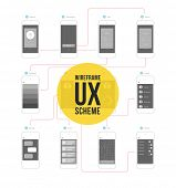 Wireframe ux kit for mobile application prototype with flowchart