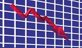 Declining Profit