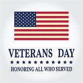 Veterans Day.veterans Day Vector. Veterans Day Drawing. Veterans Day Image. Veterans Day Graphic. Ve poster