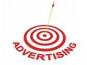 Advertising Target