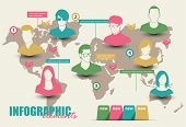 Inforgraphic with group of people