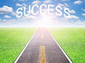 The Road To Success In The Future