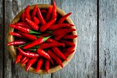 Red Hot Chili Peppers In A Bowl