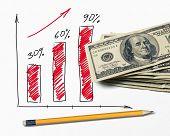 Financial graph