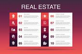 Real Estate Infographic 10 Option Template.property, Realtor, Location, Property For Sale Icons poster