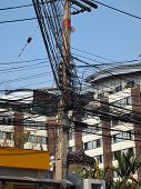 Wire Communications In Thailand