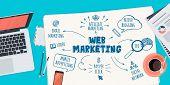 Flat design illustration concept for web marketing