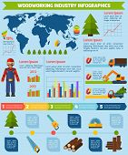 picture of timber  - Woodworking industry infographics set with lumberjack trees timber and charts vector illustration - JPG