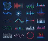 Futuristic Sound Equalizer Or Audio Waves. Set Of Hud Effects For Digital Music Or Waveforms, Audio  poster