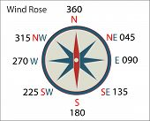Wind Rose For Compass, For Magnetic Compass, For Traffic And Travel poster