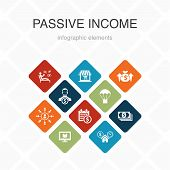Passive Income Infographic 10 Option Color Design. Affiliate Marketing, Dividend Income, Online Stor poster