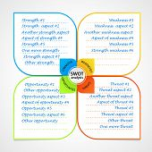 stock photo of swot analysis  - Sheet with SWOT analysis diagram wit space for own strengths weaknesses threats and opportunities - JPG