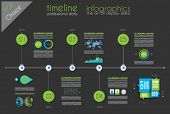 image of graph  - Timeline to display your data in order with Infographic elements technology icons - JPG
