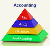 Accounting Pyramid Shows Bookkeeping Balances And Calculating