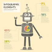 Infographics Of Cute Robot