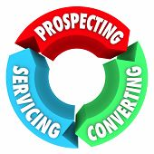 Prospecting, Converting and Servicing words on a diagram of arrows in a cycle for selling in a business or company