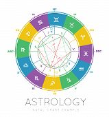 Постер, плакат: Astrology background