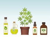 Marijuana Plant And Cannabis Oil. Medical Marijuana. Hemp Oil In A Jar. Cbd Oil Hemp Products. Oil G poster