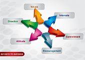 Six Kesy Of Success