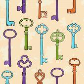 Retro keys pattern