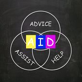 Supportive Words Are Advice Assist Help And Aid