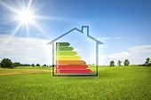 An image of a green house in the sun with energy efficiency graph poster