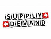 3D Supply Demand Button Click Here Block Text