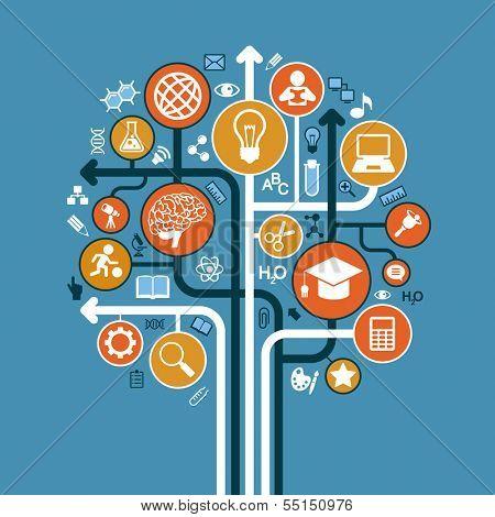 Постер, плакат: абстрактное дерево с иконами Образования и науки понятие вектора , холст на подрамнике