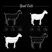 Goat cuts
