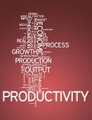 Word Cloud Productivity