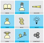 Flat Design Set Of Vector Line Icons Of Know Imagine Discover Think