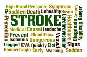 pic of hemorrhage  - Stroke word cloud on white background - JPG