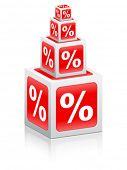 percent point