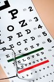 foto of contact lenses  - Pair of eyeglasses sitting atop an eye exam chart  - JPG