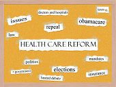 stock photo of mandates  - Healthcare Reform word cloud concept with words on notebook paper taped on a corkboard and great terms such as obamacare mandates insurance taxes politics and more - JPG