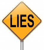 Conceito de mentiras.