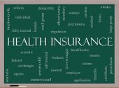 Health Insurance Word Cloud Concept On A Blackboard