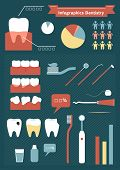 Dental Health Infographics